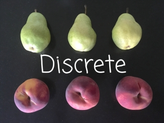"""""""Discrete"""" is used commonly in math or science. Discrete data is distinct and separate, it can be counted as in this set of pears and peaches."""